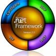 حزمة دوت نت فريم ورك Microsoft .NET Framework 3.5 عبارة عن حزمة من البرمجيات الضروية لشتغيل البرامج العاملة على الدوت نت من مايكروسوفت بشكل دوري تقوم مايكروسوفت باصدر حزمتها المعروفة باسم دوت نت فريم ورك Microsoft .NET Framework 3.5 […]