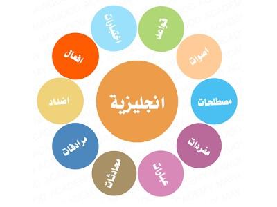 تحميل برنامج تعليم اللغة الانجليزية مجانا للمبتدئين